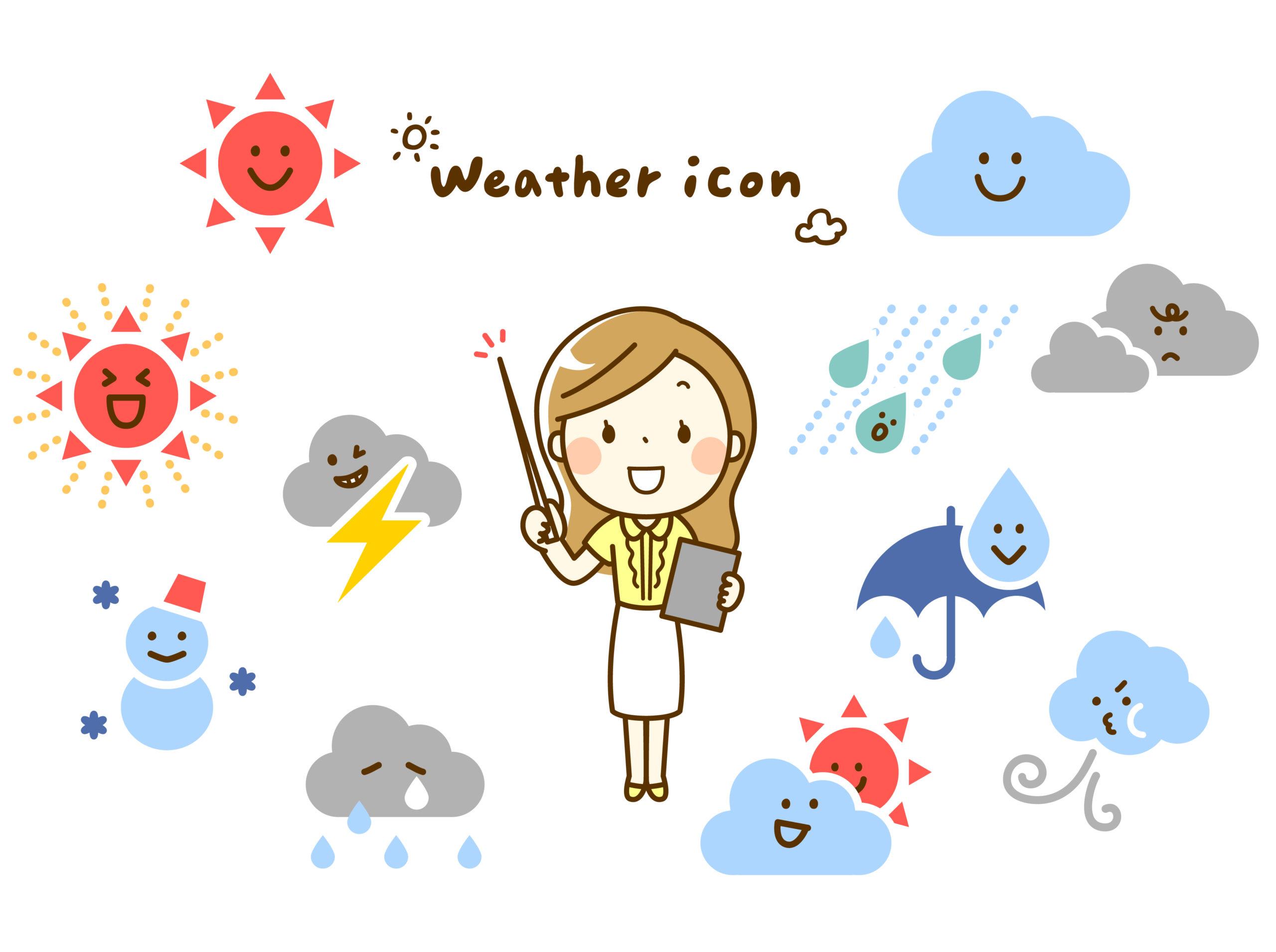 お天気の言い方を習得 – E1クラス